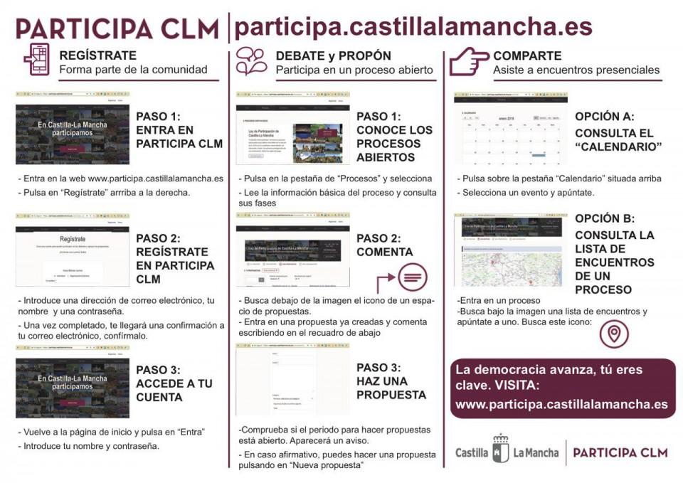 Plataforma Virtual de Participación Ciudadana de Castilla La Mancha